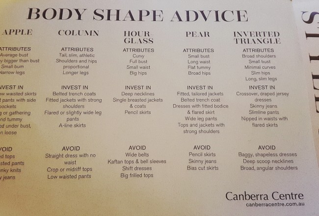 Body Shape advice